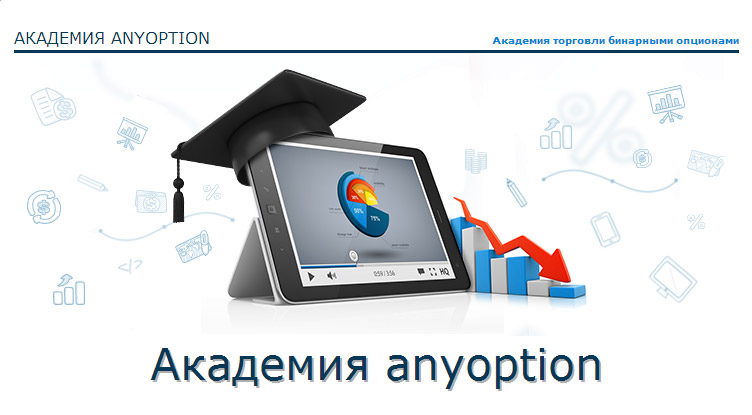 anyoption, бинарные опционы, брокер бинарных опционов